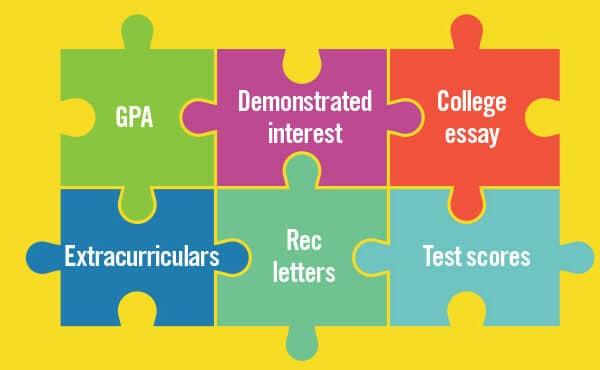 Πώς η ακύρωση των SAT Subjects/essay από το Collegeboard επηρεάζει τους διεθνείς φοιτητές